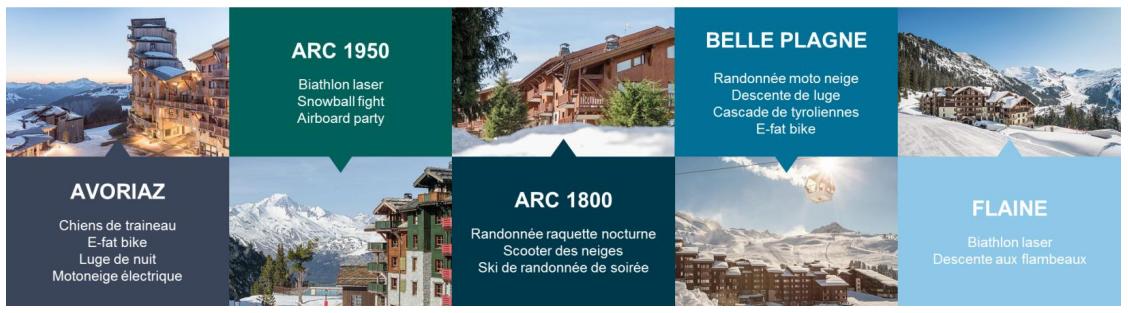 Pierre & Vacances滑雪度假村