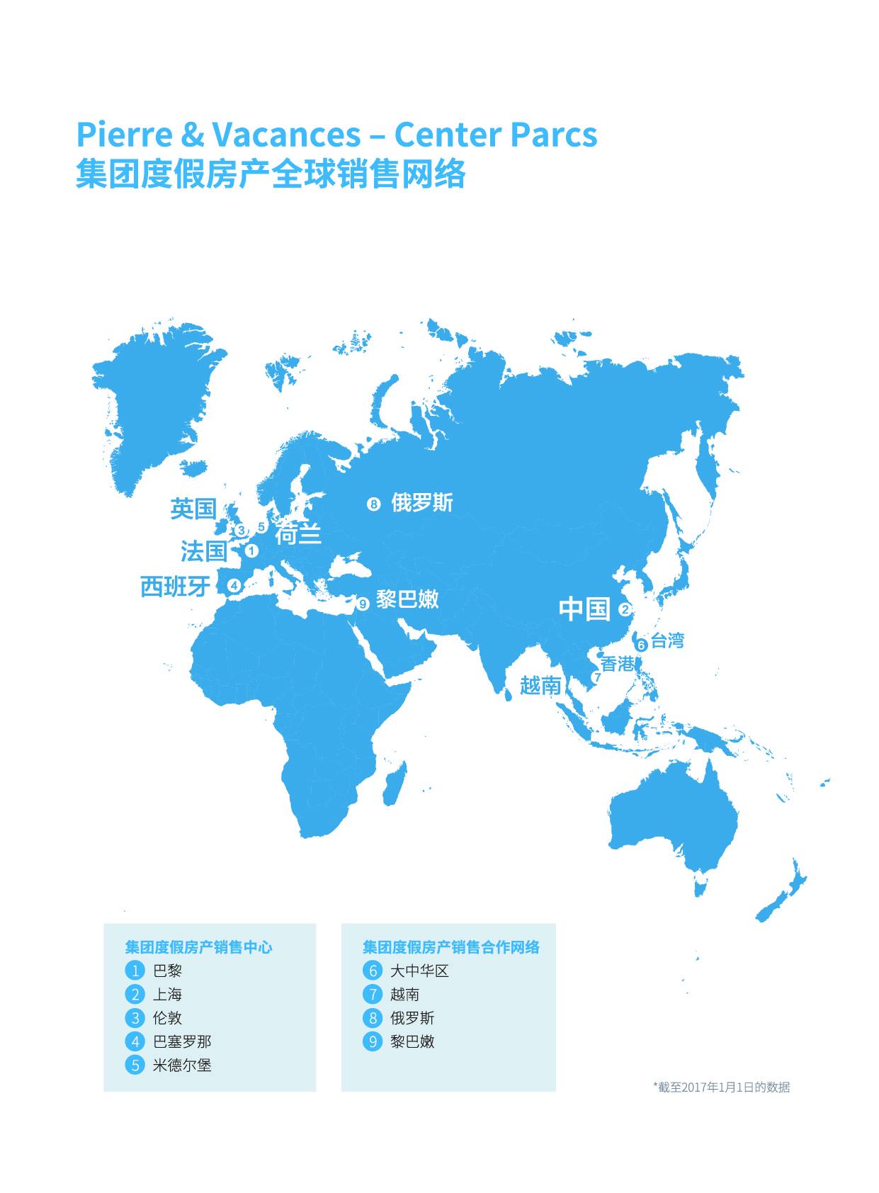 全球房产销售网络