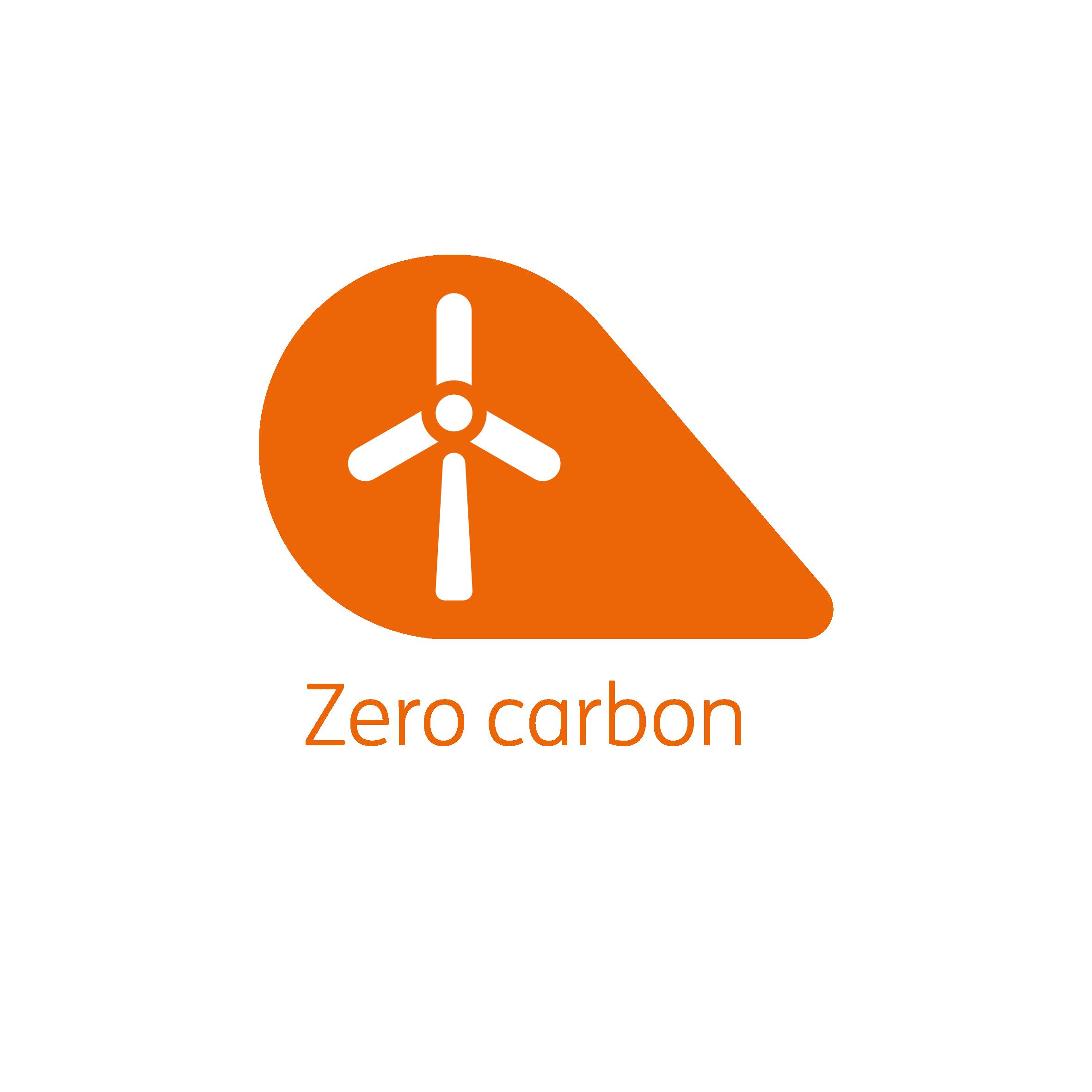 KEIN CO2